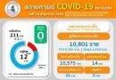 สถานการณ์โรคติดเชื้อไวรัสโคโรนา 2019 (COVID – 19) จังหวัดภูเก็ต